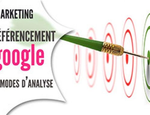 Référencement naturel: les 4 modes d'analyse de Google qui comptent